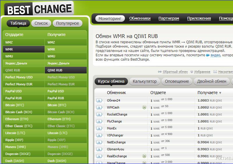 Сайт с обменниками для Вебмании и Киви