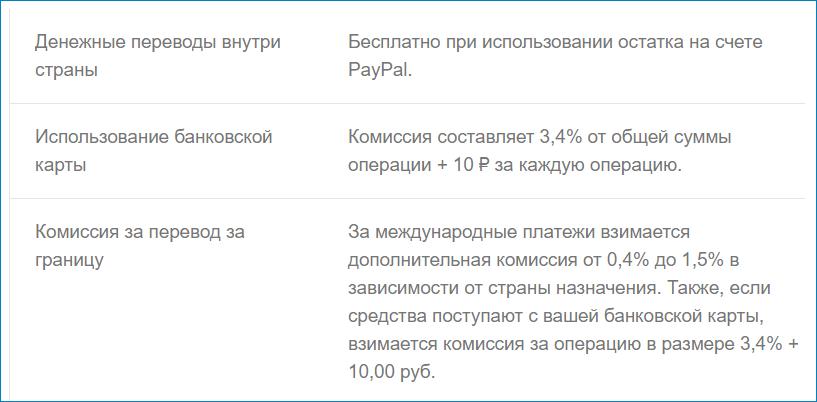 стоимость перевода PayPal