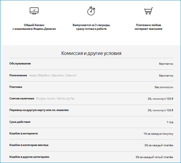 условия ЯндексДеньги для PayPal