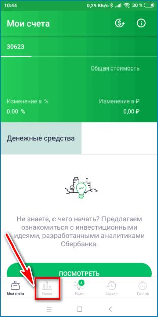 Вкладка рынок Sberbank