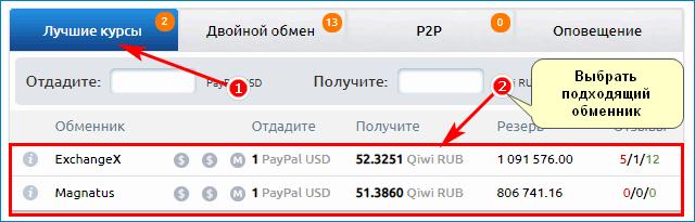 Выбор подходящего обменника