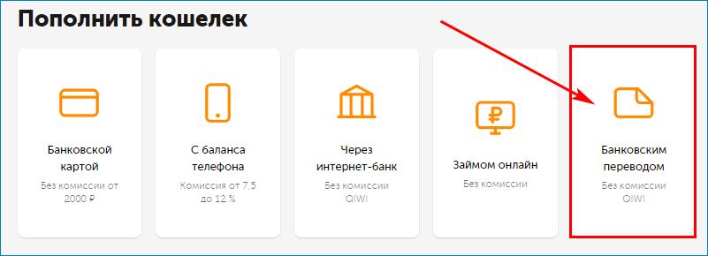 """Выбор способа """"Банковский перевод"""""""