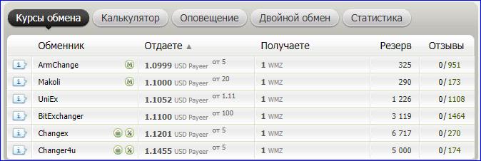 Выбрать один из предложенных обменников для Пайер и Вебмани