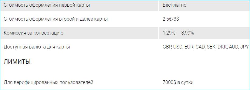 Тарифы Neteller для верифицированных пользователей